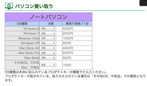 ノートPC買い取り価格